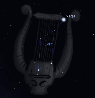 Constellation de la Lyre